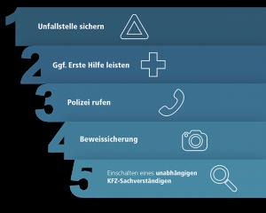 BVSK_Infografik_blau